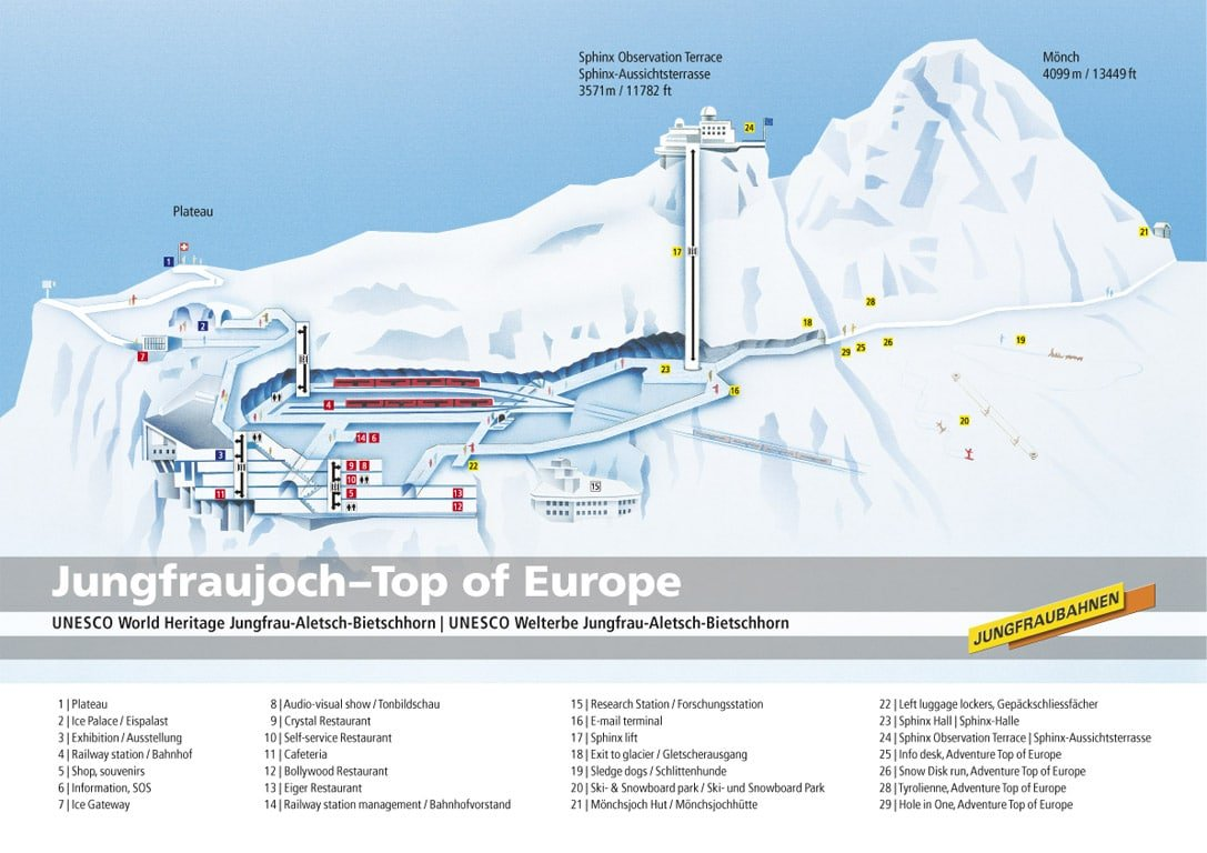 Túneis Jungfraujoch
